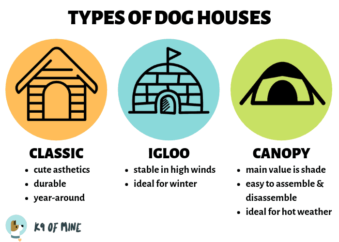 types-of-dog-houses