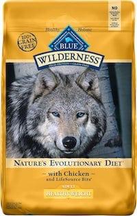 blue buffalo healthy weight