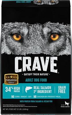 Crave Grain Free Dog Food