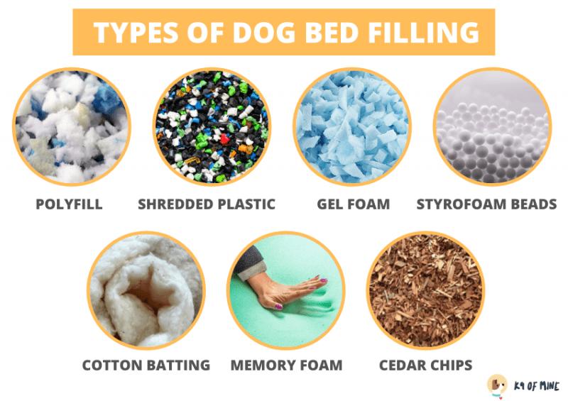 dog bed filling