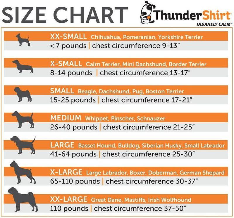 Thundershirt Sizes