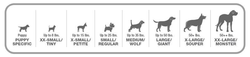 Nylabone size chart